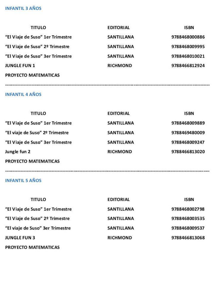 RELACION DE LIBROS  PRIMARIA 2015-2016_1