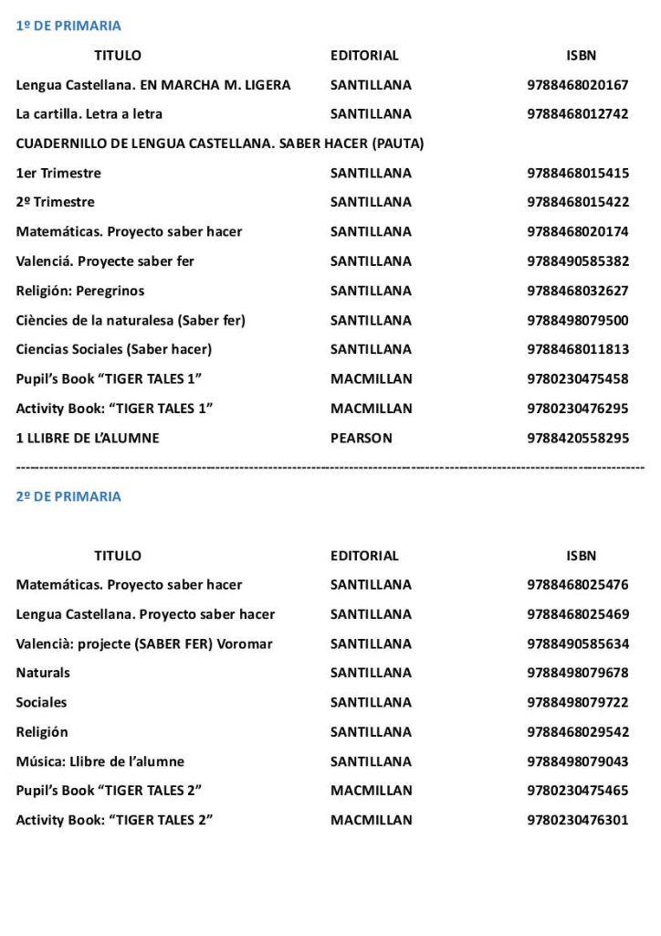 RELACION DE LIBROS  PRIMARIA 2015-2016_2